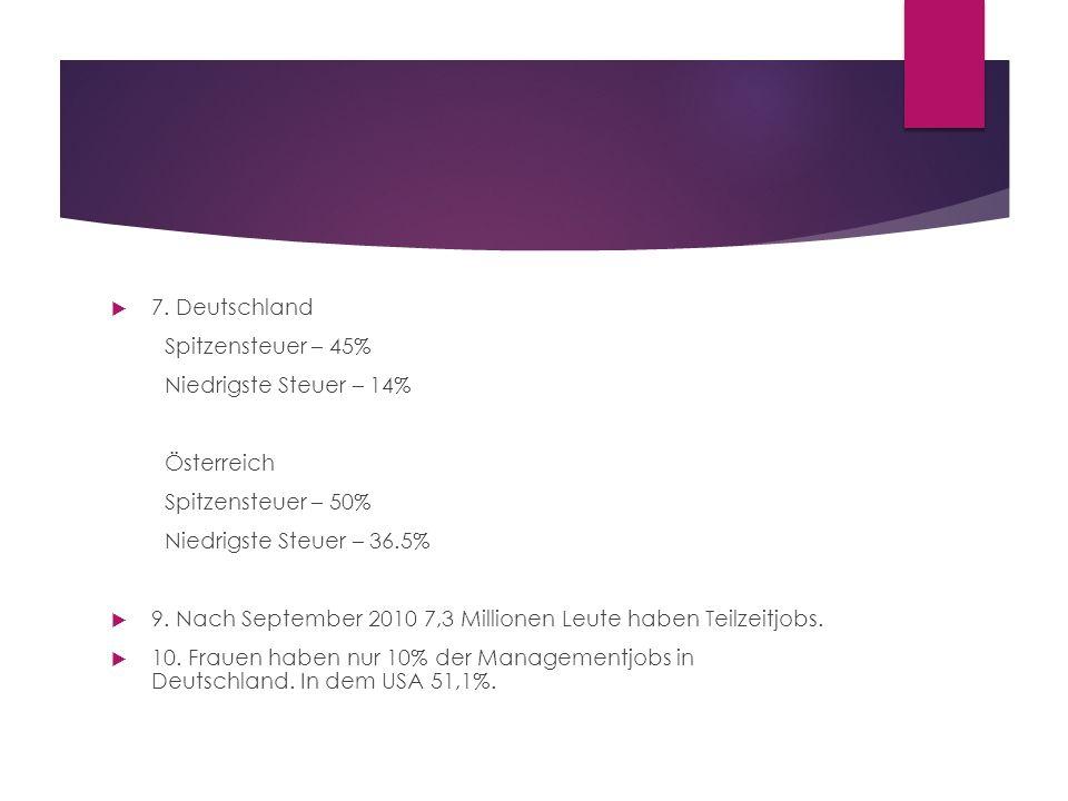 7. Deutschland Spitzensteuer – 45% Niedrigste Steuer – 14% Österreich. Spitzensteuer – 50% Niedrigste Steuer – 36.5%