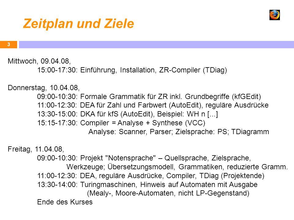 Zeitplan und Ziele Mittwoch, 09.04.08,