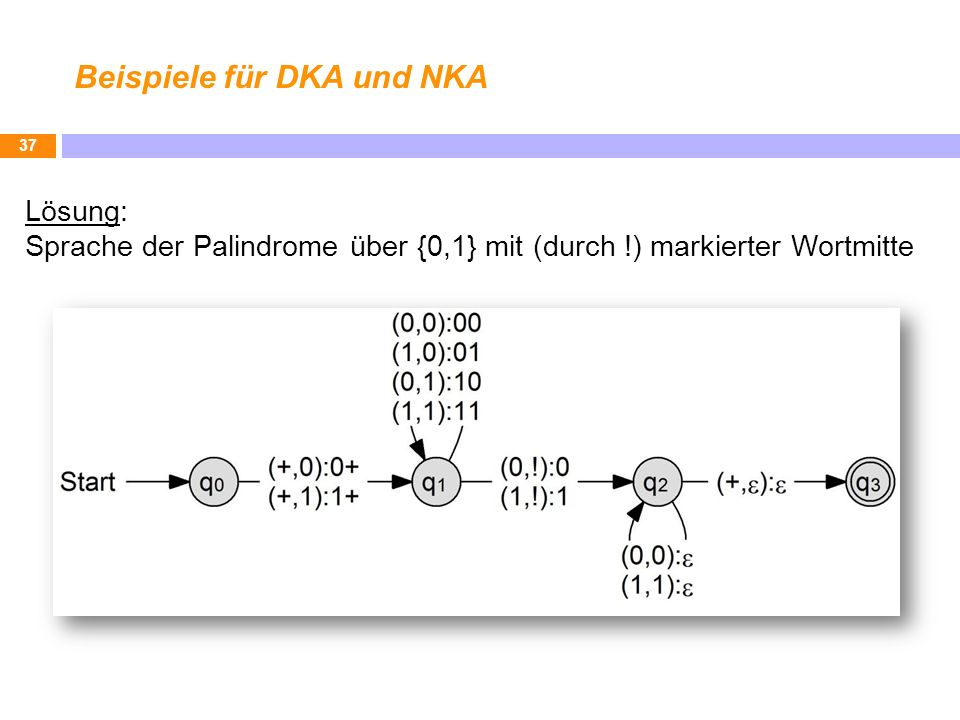 Beispiele für DKA und NKA