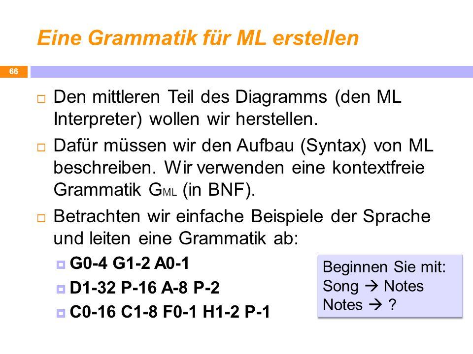 Eine Grammatik für ML erstellen