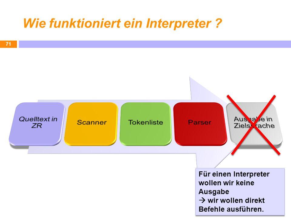 Wie funktioniert ein Interpreter