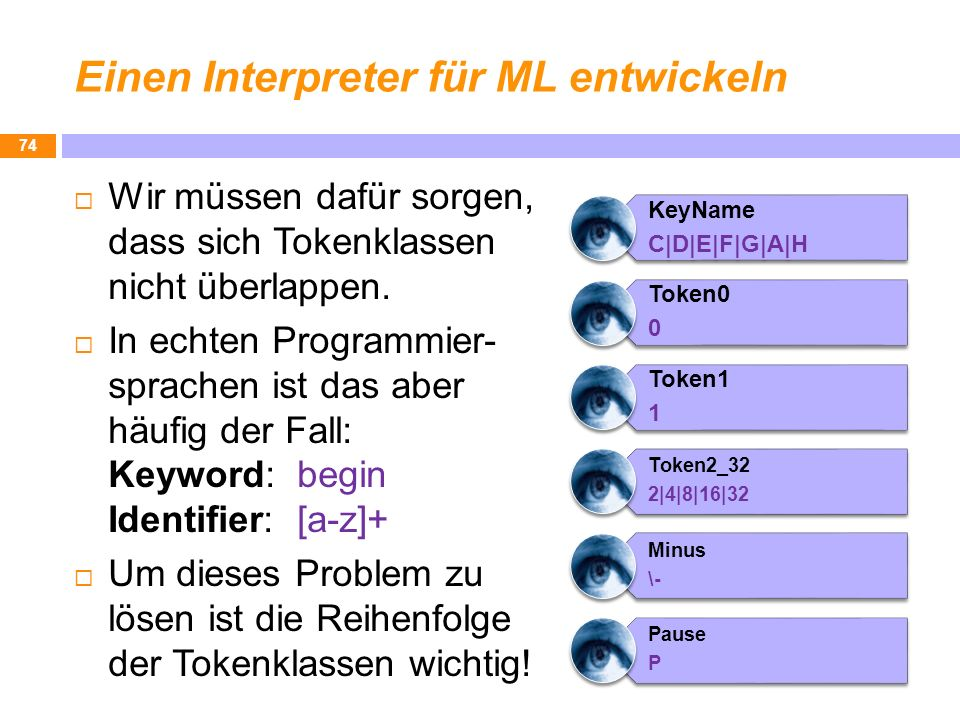 Einen Interpreter für ML entwickeln