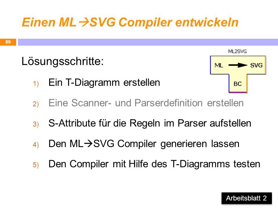 Einen MLSVG Compiler entwickeln