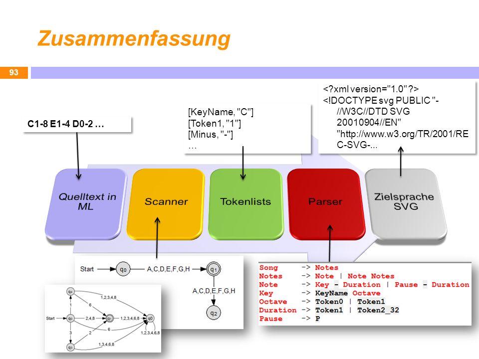 Zusammenfassung < xml version= 1.0 >