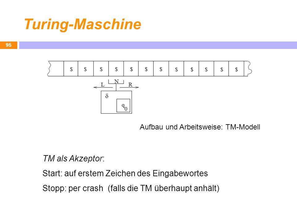 Turing-Maschine TM als Akzeptor: