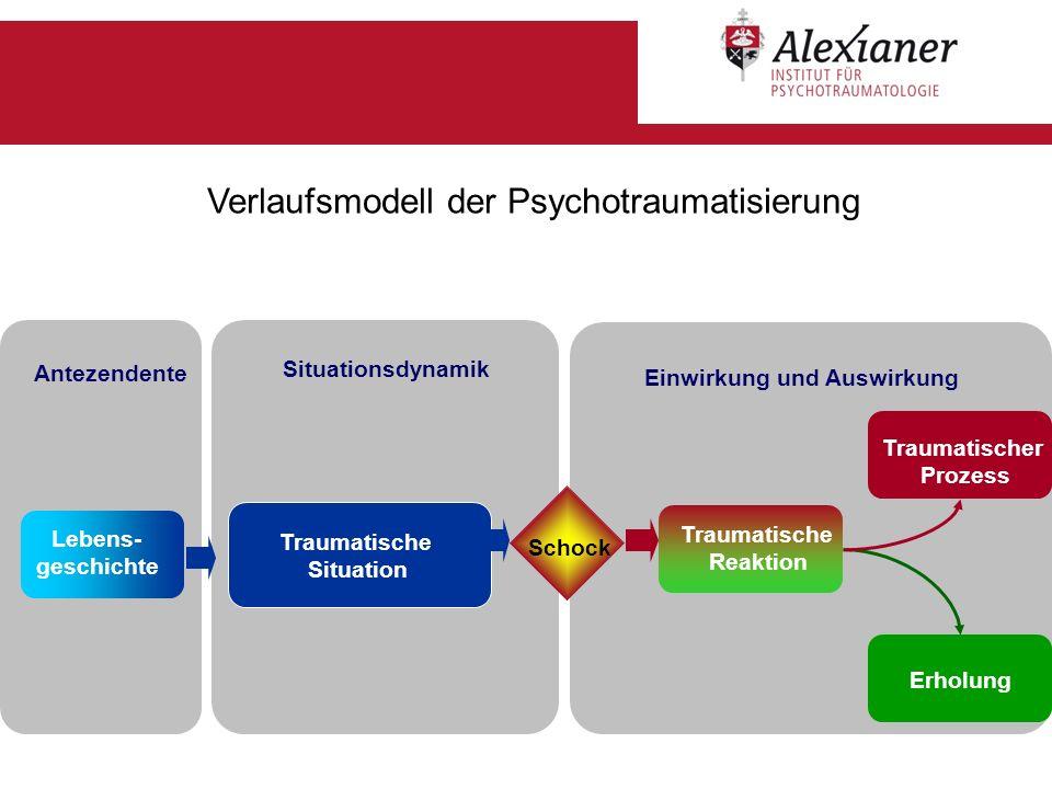 Verlaufsmodell der Psychotraumatisierung