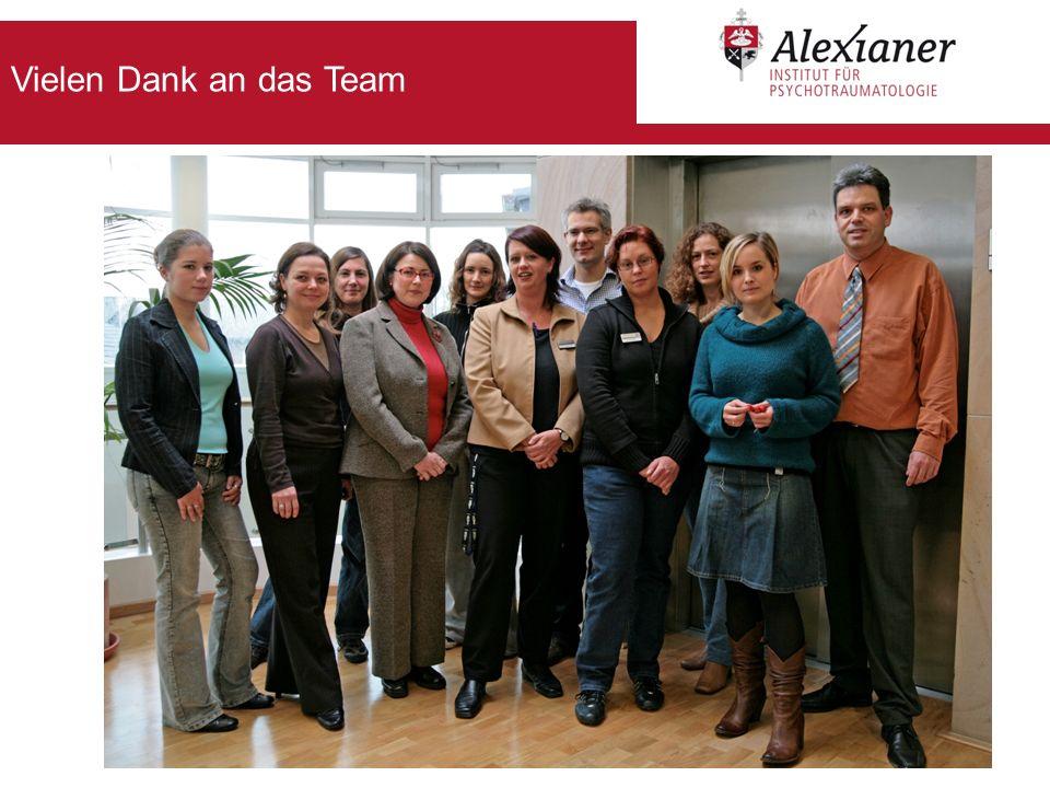 Vielen Dank an das Team