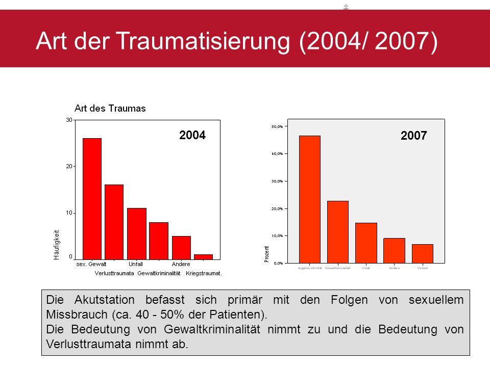 Art der Traumatisierung (2004/ 2007)