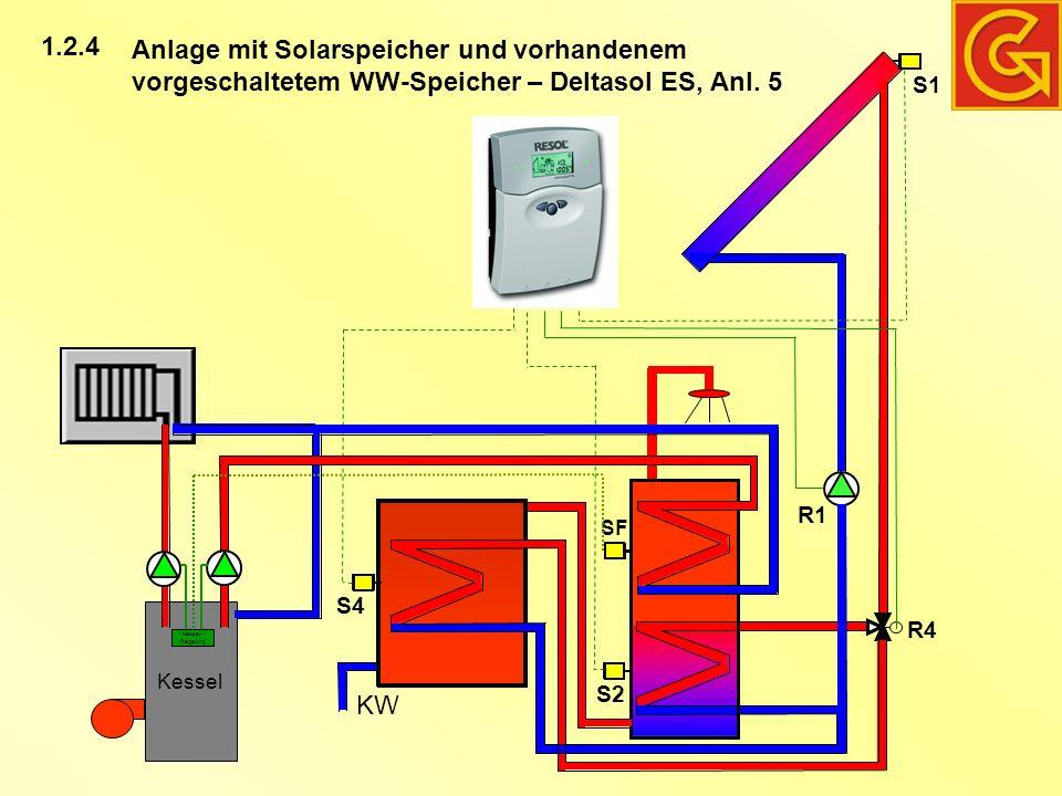 Anlage mit Solarspeicher und vorhandenem
