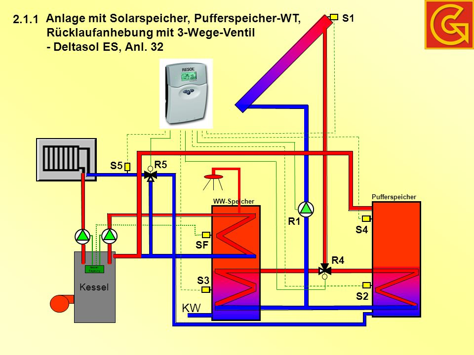 Anlage mit Solarspeicher, Pufferspeicher-WT,