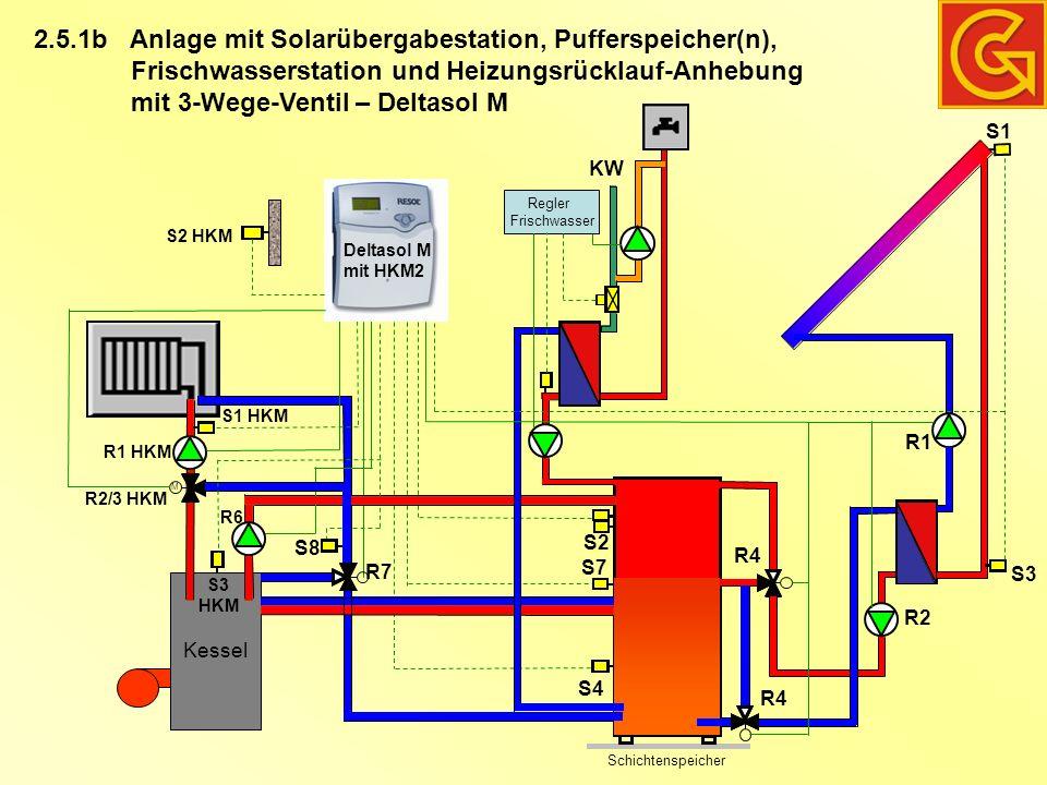 Anlage mit Solarübergabestation, Pufferspeicher(n),