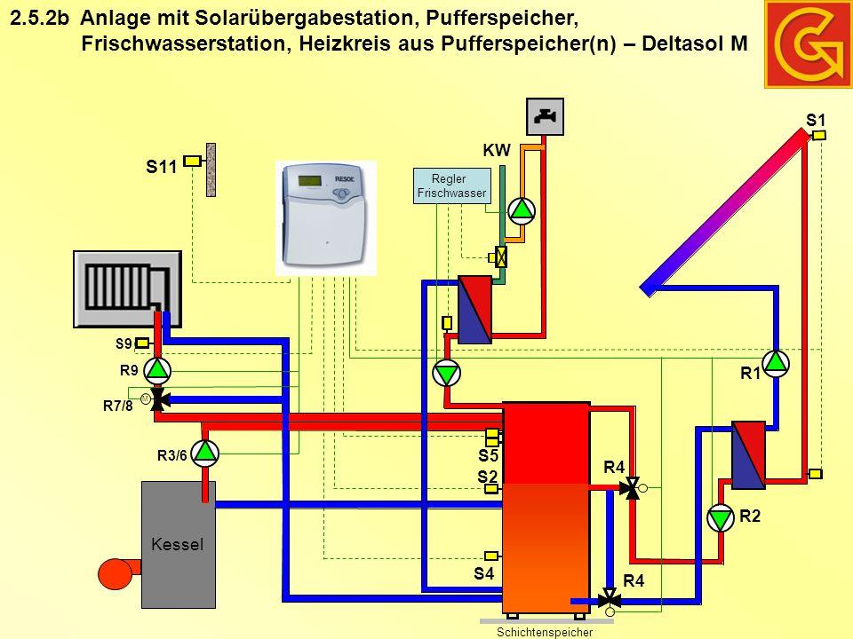 Anlage mit Solarübergabestation, Pufferspeicher,