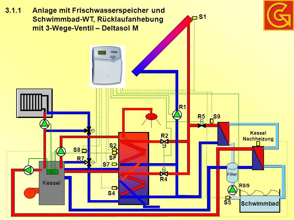 3.1.1 Anlage mit Frischwasserspeicher und