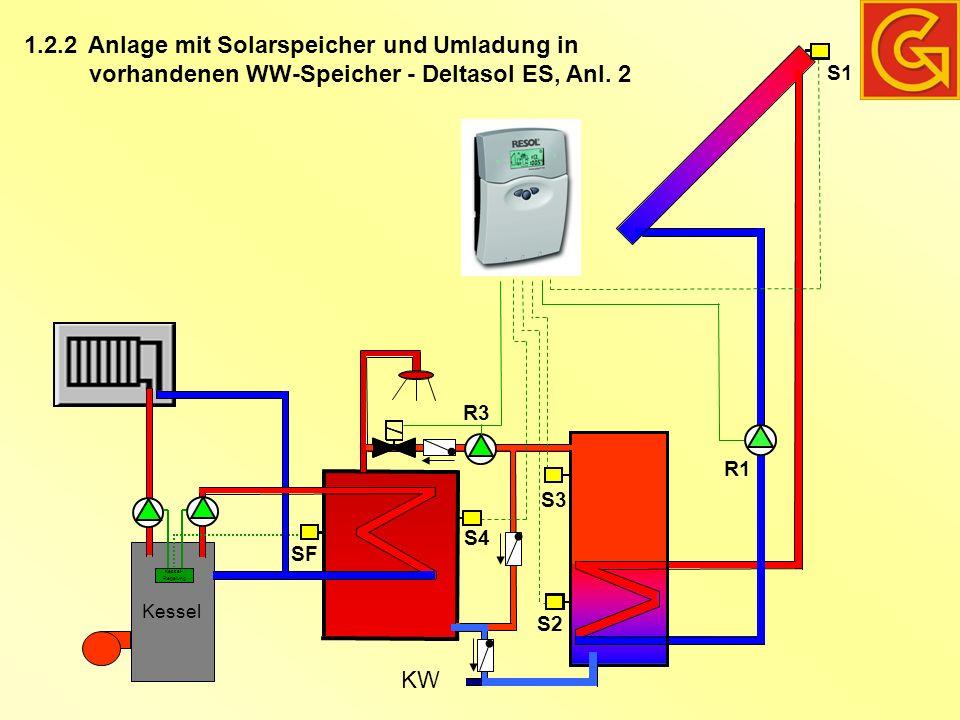 Anlage mit Solarspeicher und Umladung in