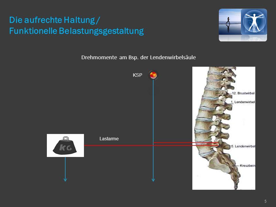 Die aufrechte Haltung / Funktionelle Belastungsgestaltung