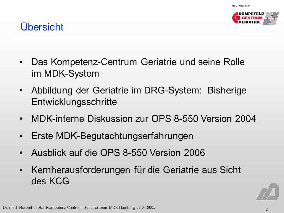Übersicht Das Kompetenz-Centrum Geriatrie und seine Rolle im MDK-System. Abbildung der Geriatrie im DRG-System: Bisherige Entwicklungsschritte.