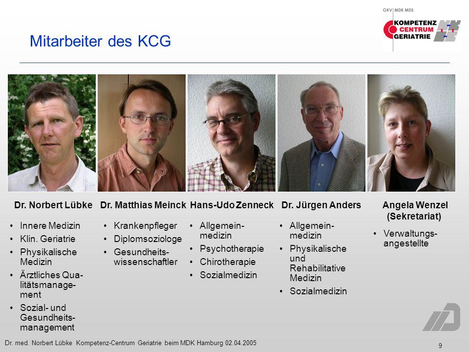 Mitarbeiter des KCG Innere Medizin Klin. Geriatrie