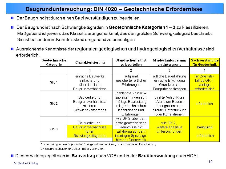 Baugrunduntersuchung: DIN 4020 – Geotechnische Erfordernisse