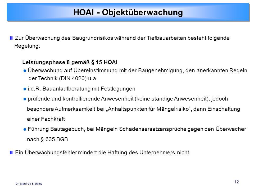 HOAI - Objektüberwachung
