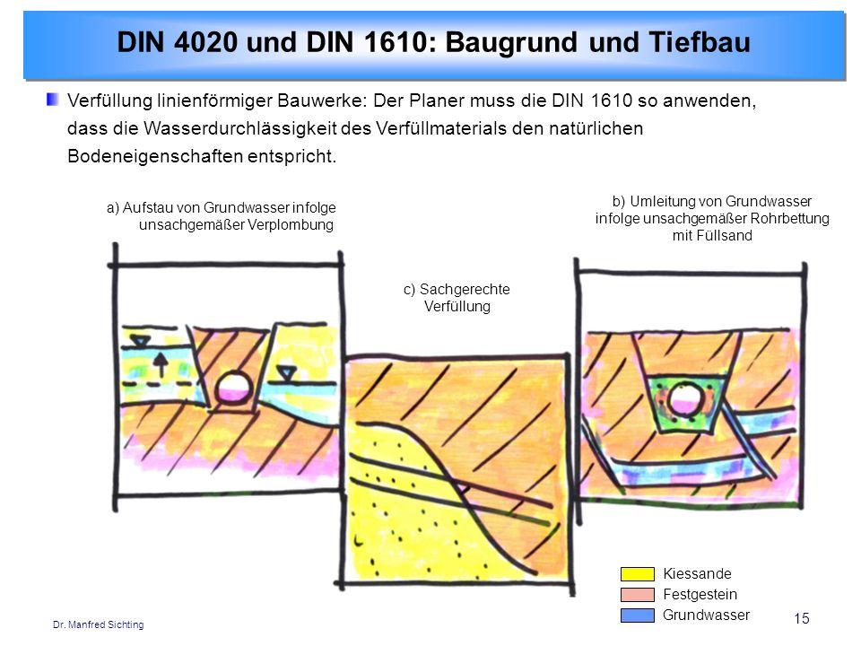 DIN 4020 und DIN 1610: Baugrund und Tiefbau