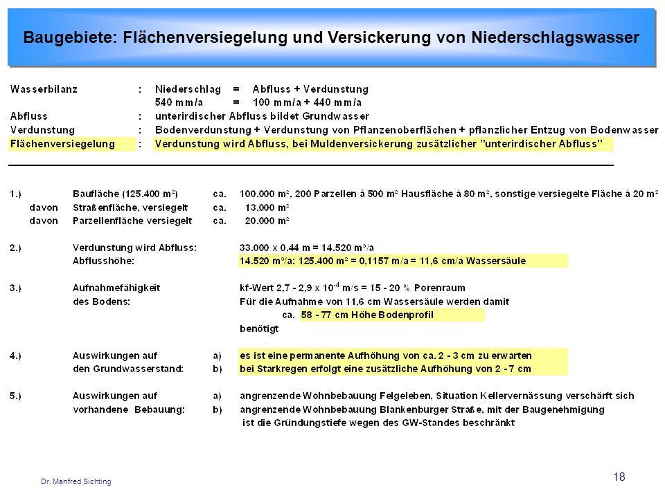 Baugebiete: Flächenversiegelung und Versickerung von Niederschlagswasser
