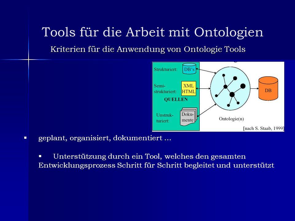 Kriterien für die Anwendung von Ontologie Tools