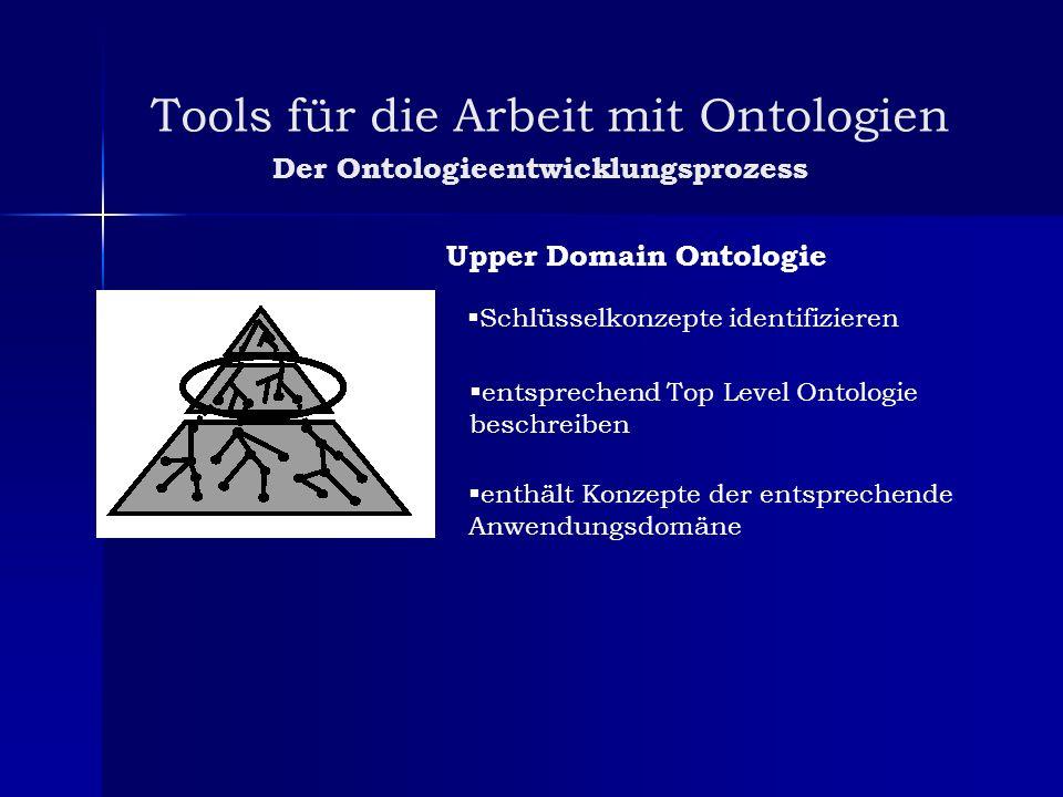 Der Ontologieentwicklungsprozess