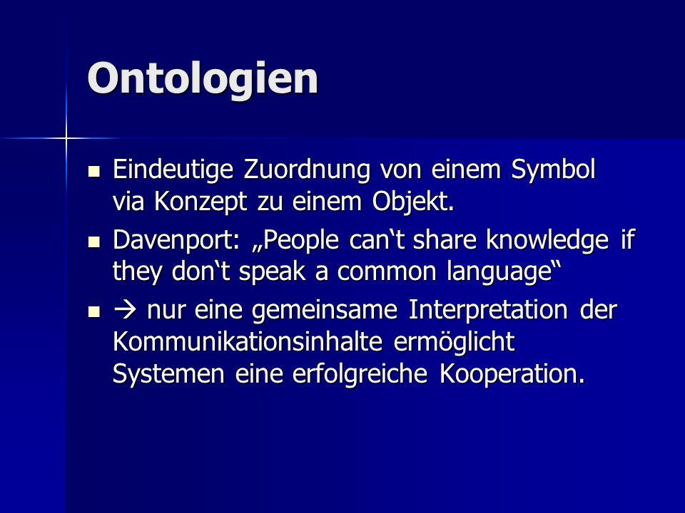 Ontologien Eindeutige Zuordnung von einem Symbol via Konzept zu einem Objekt.