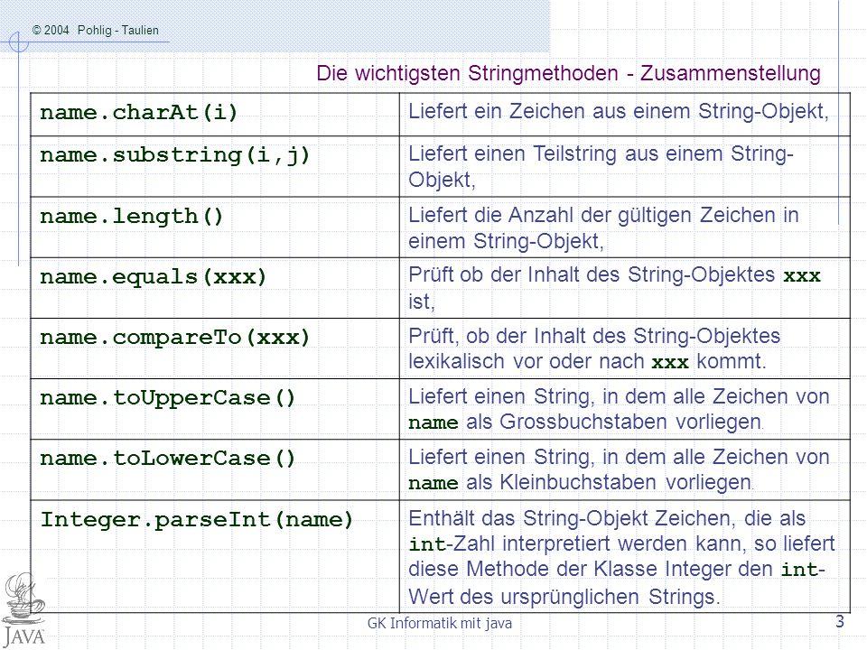 Die wichtigsten Stringmethoden - Zusammenstellung