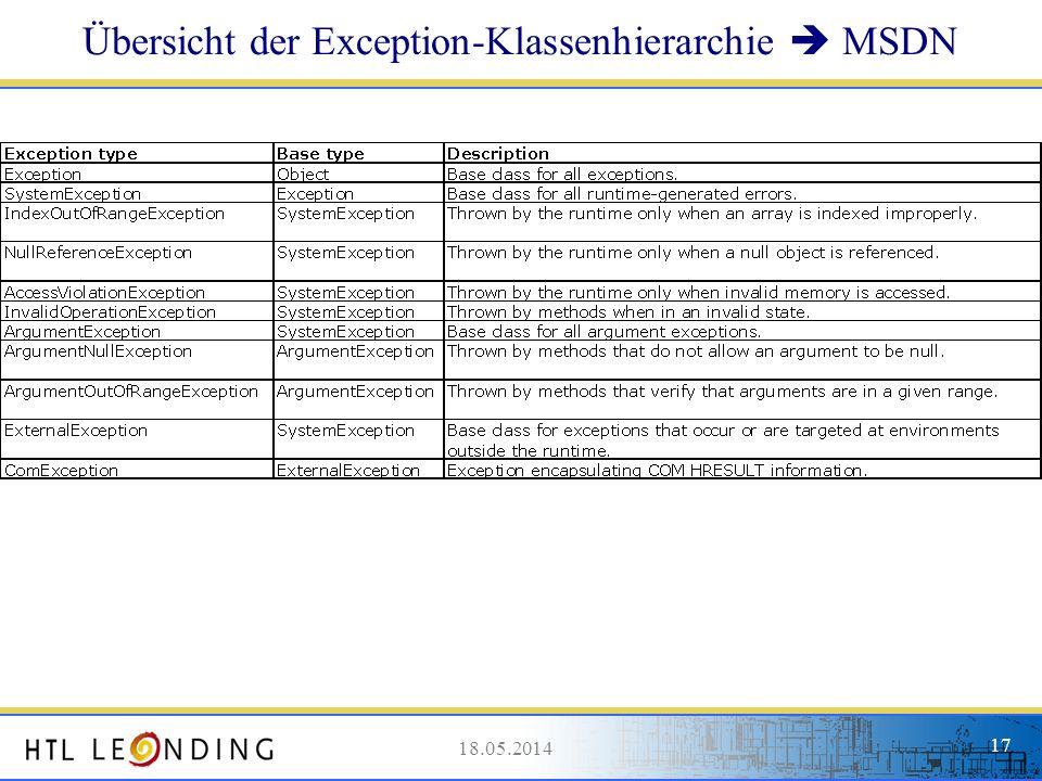 Übersicht der Exception-Klassenhierarchie  MSDN