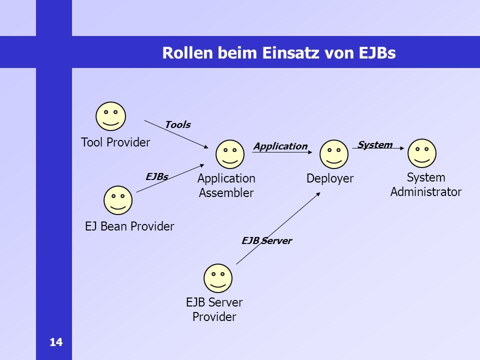 Rollen beim Einsatz von EJBs