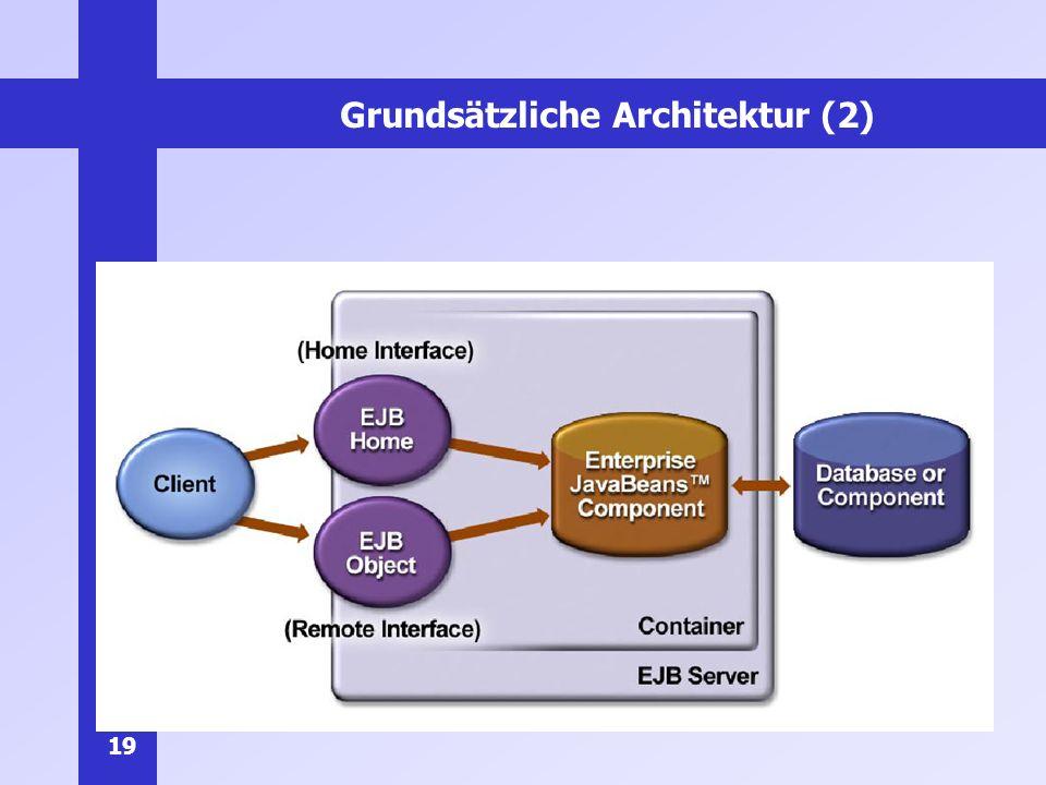 Grundsätzliche Architektur (2)