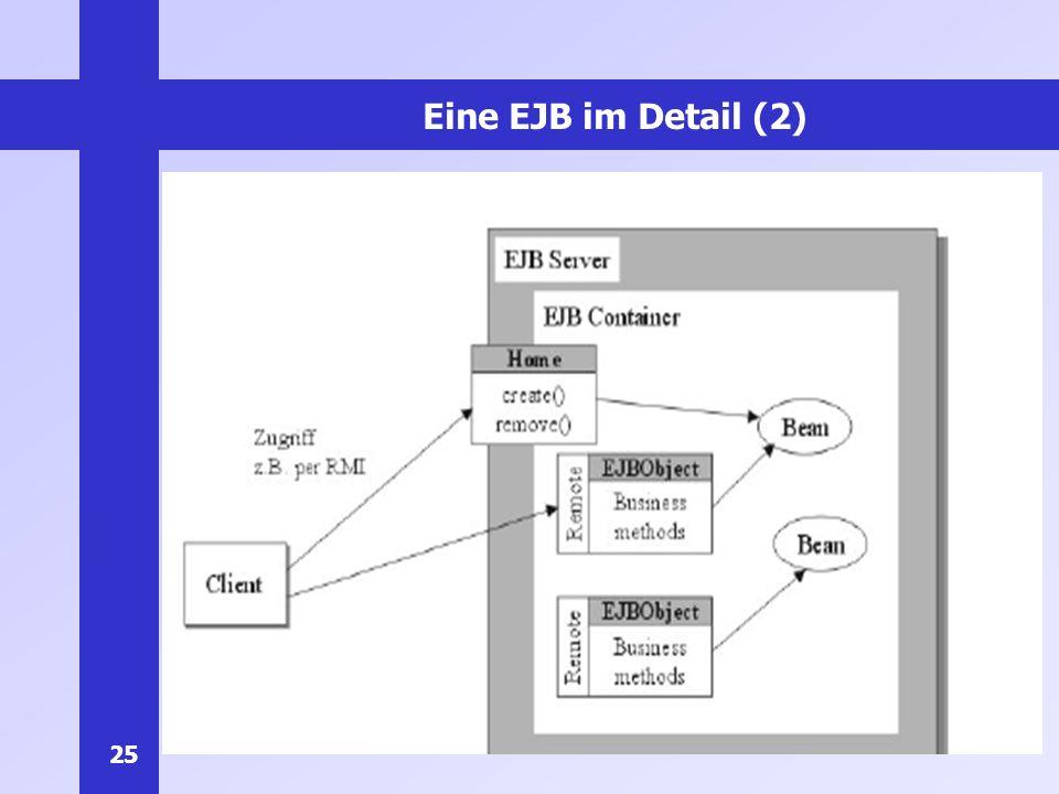 Eine EJB im Detail (2)