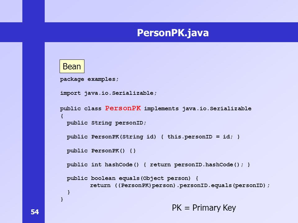 PersonPK.java Bean PK = Primary Key package examples;