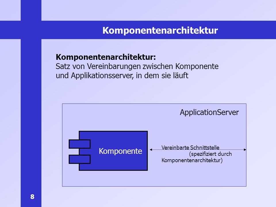 Komponentenarchitektur
