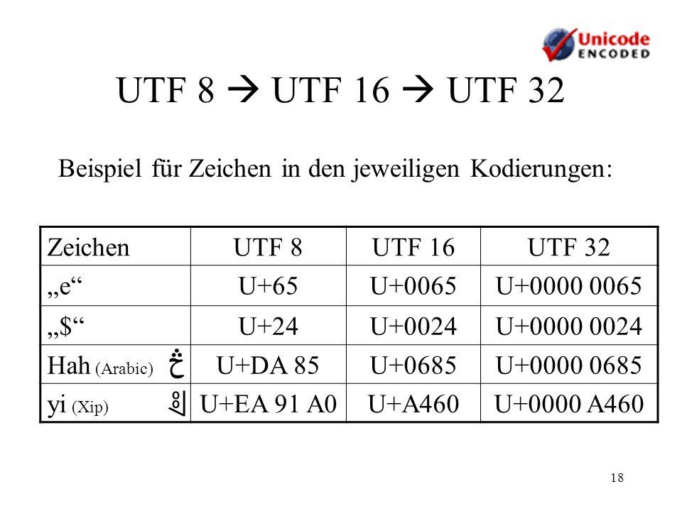 UTF 8  UTF 16  UTF 32 Beispiel für Zeichen in den jeweiligen Kodierungen: Zeichen. UTF 8. UTF 16.