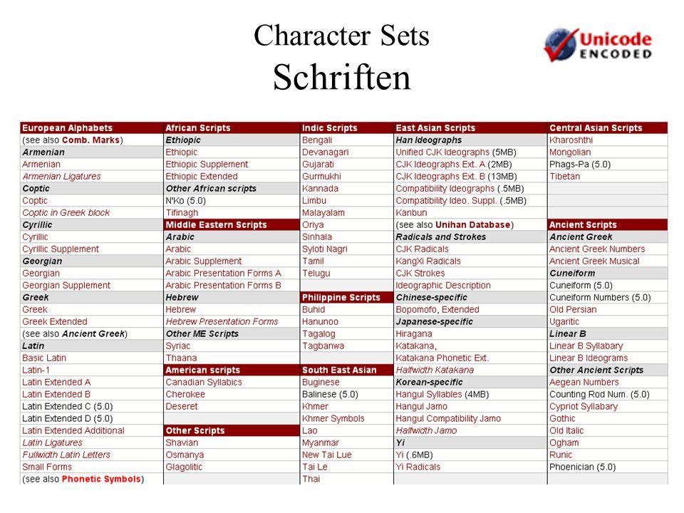 Character Sets Schriften
