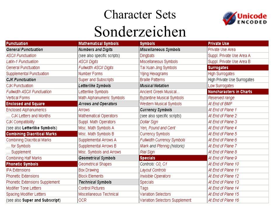 Character Sets Sonderzeichen