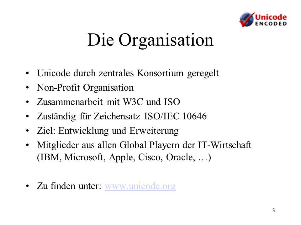 Die Organisation Unicode durch zentrales Konsortium geregelt
