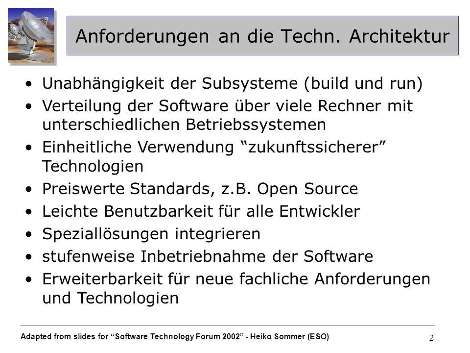 Anforderungen an die Techn. Architektur