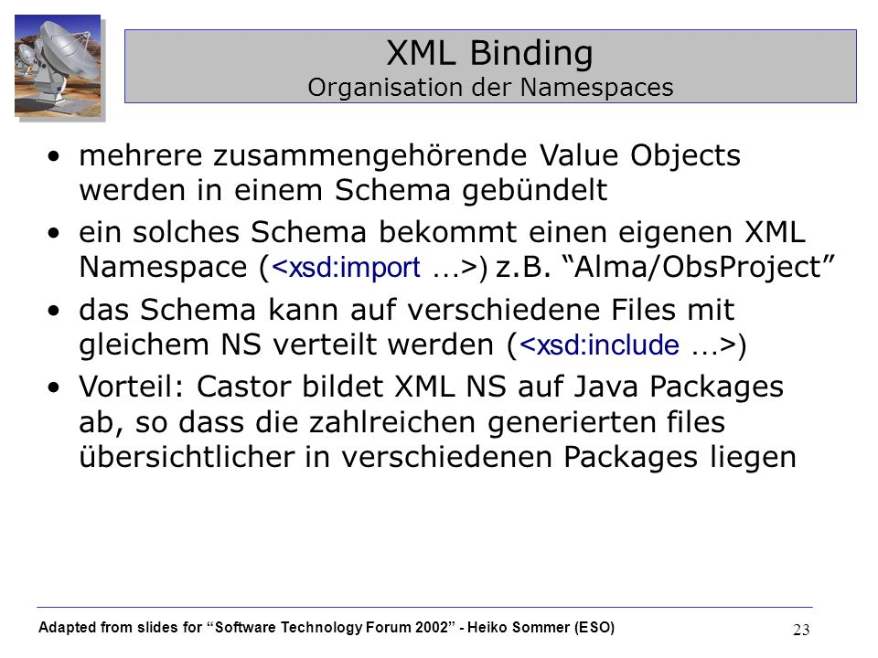 XML Binding Organisation der Namespaces