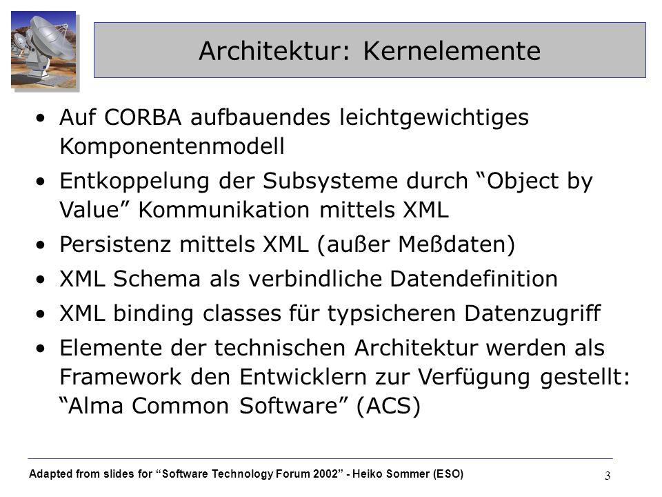Architektur: Kernelemente