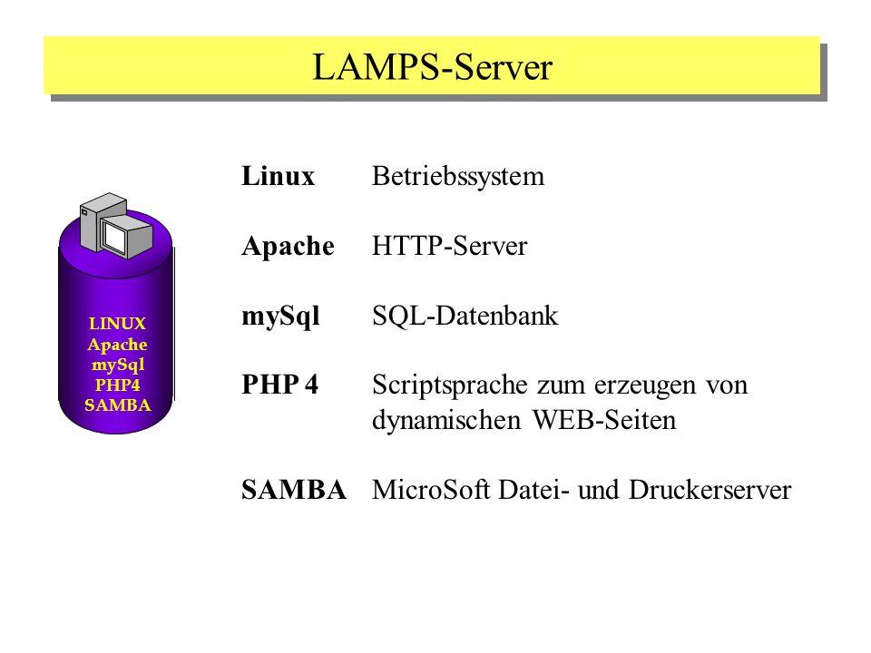 LAMPS-Server Linux Apache mySql PHP 4 SAMBA Betriebssystem HTTP-Server