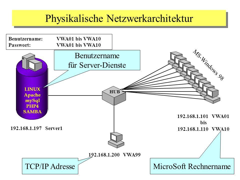 Physikalische Netzwerkarchitektur