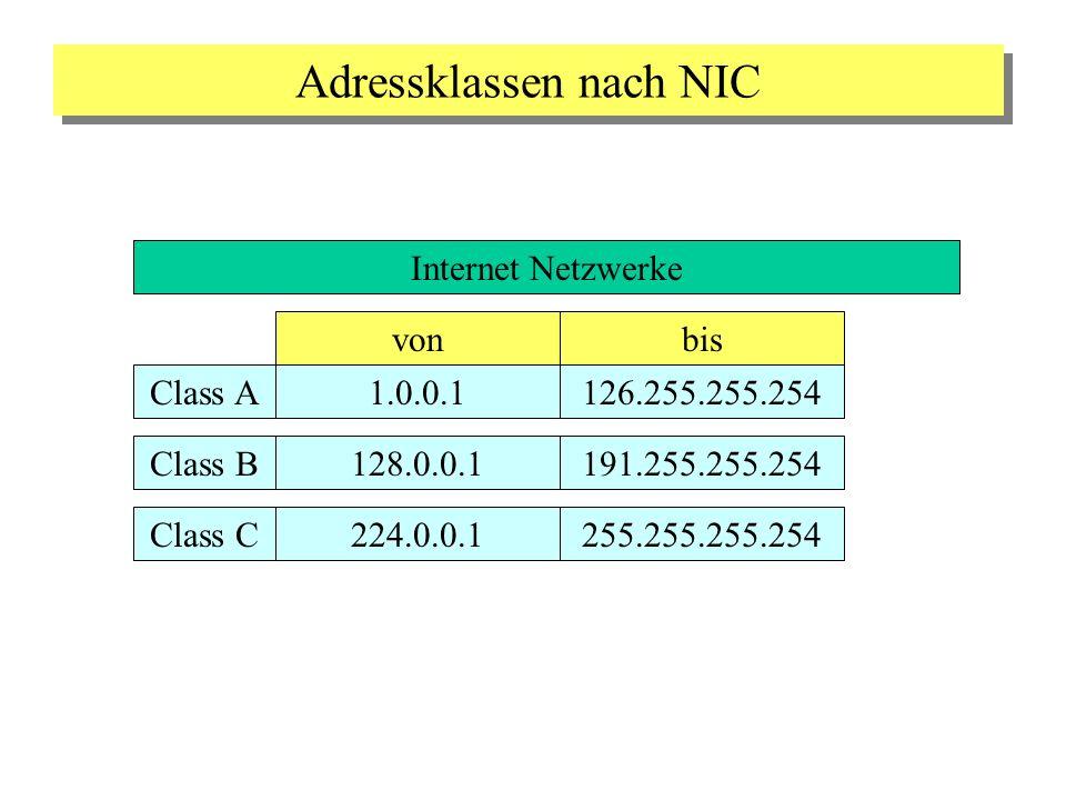 Adressklassen nach NIC