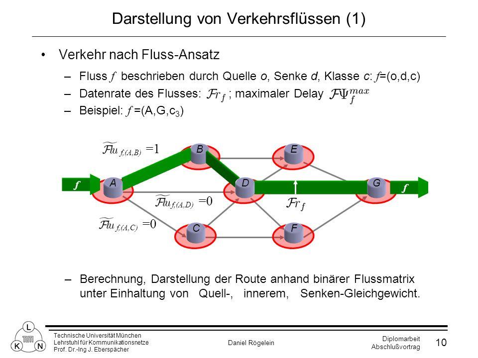 Darstellung von Verkehrsflüssen (1)