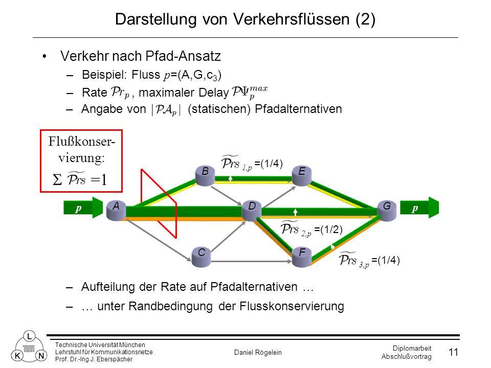Darstellung von Verkehrsflüssen (2)