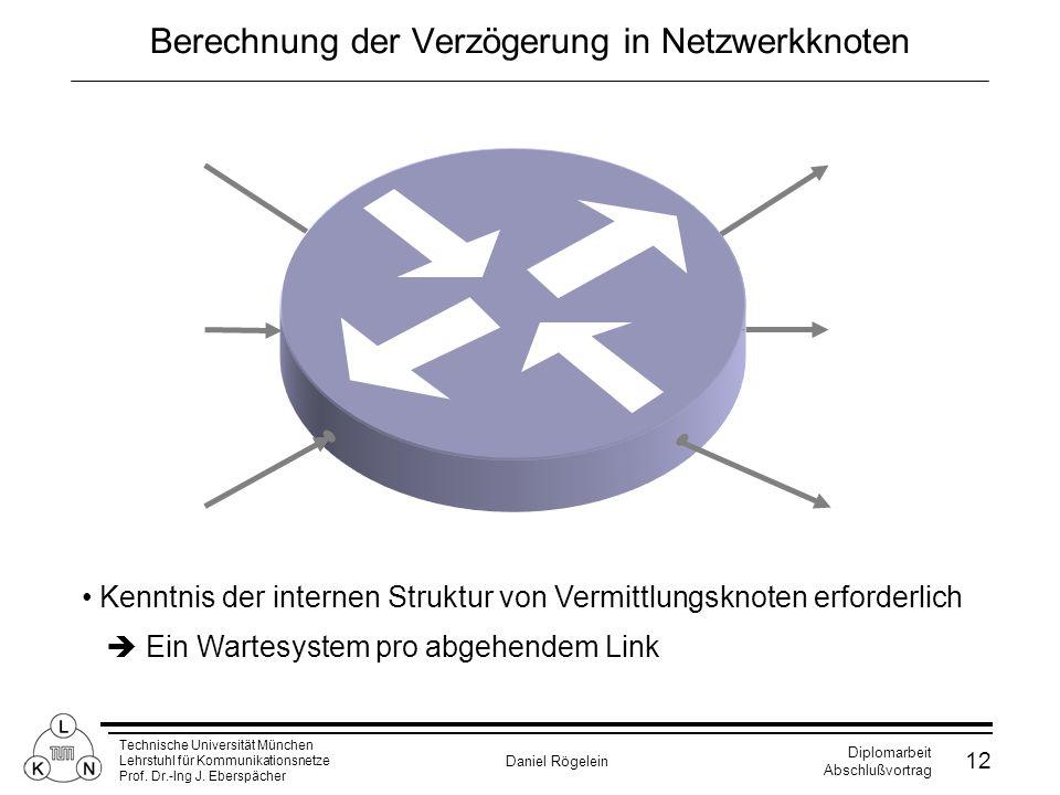 Berechnung der Verzögerung in Netzwerkknoten