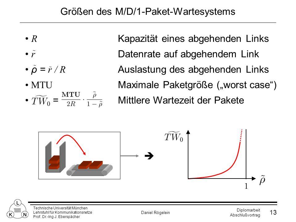 Größen des M/D/1-Paket-Wartesystems