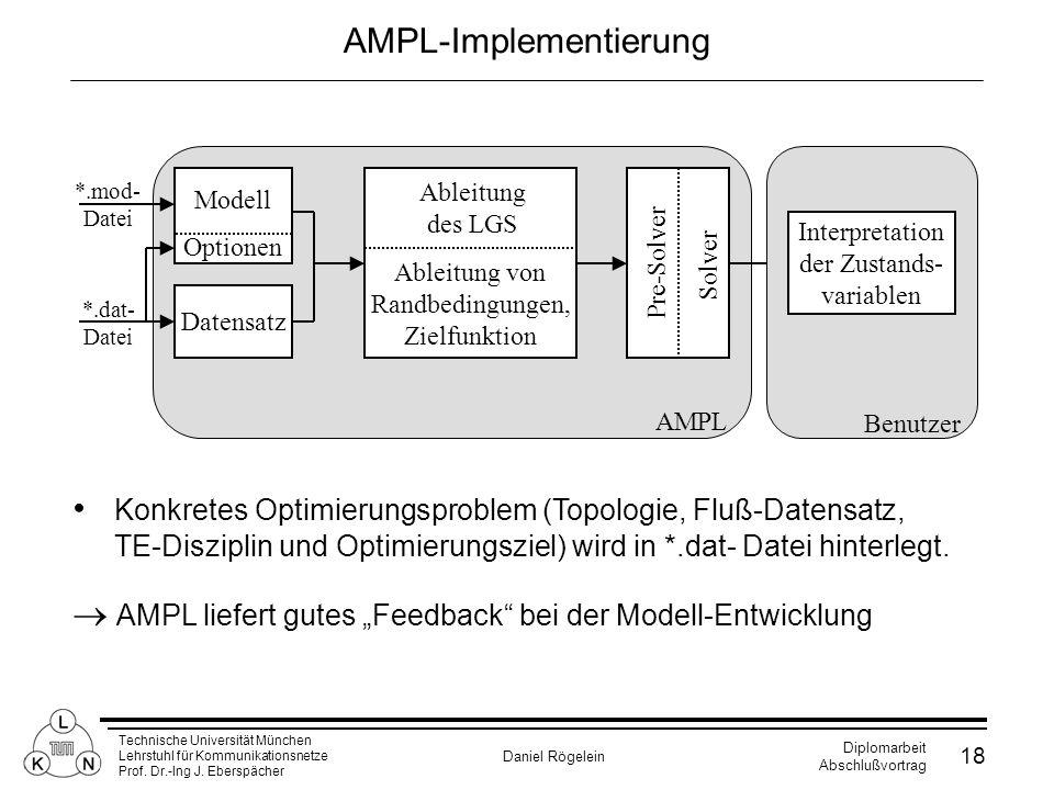 AMPL-Implementierung